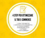 4 step per iniziare ad ottimizzare le prestazioni del tuo e-commerce
